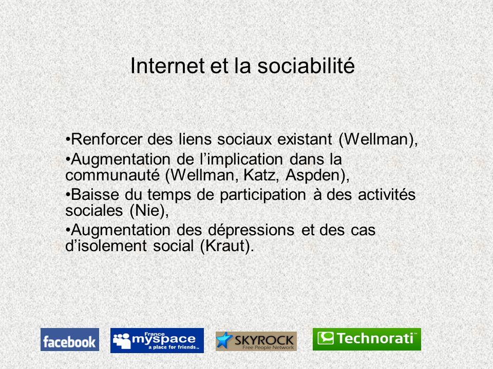 Internet et la sociabilité