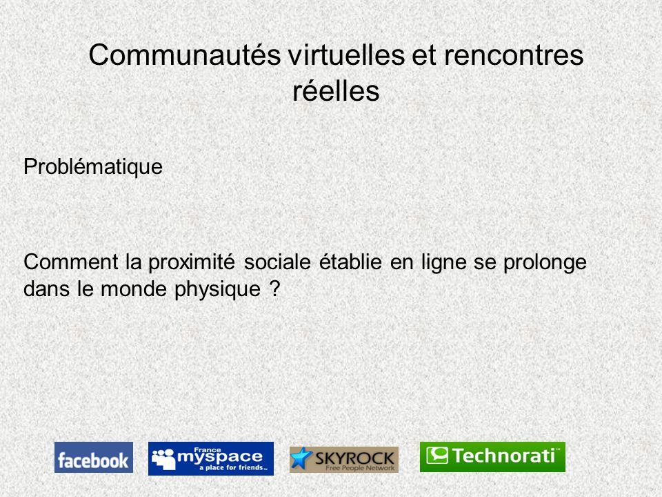Communautés virtuelles et rencontres réelles