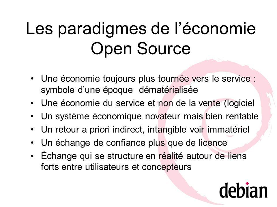 Les paradigmes de l'économie Open Source