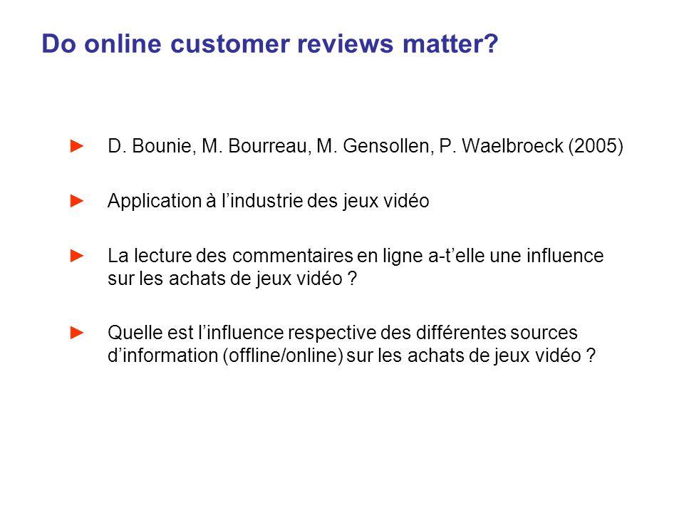 Do online customer reviews matter