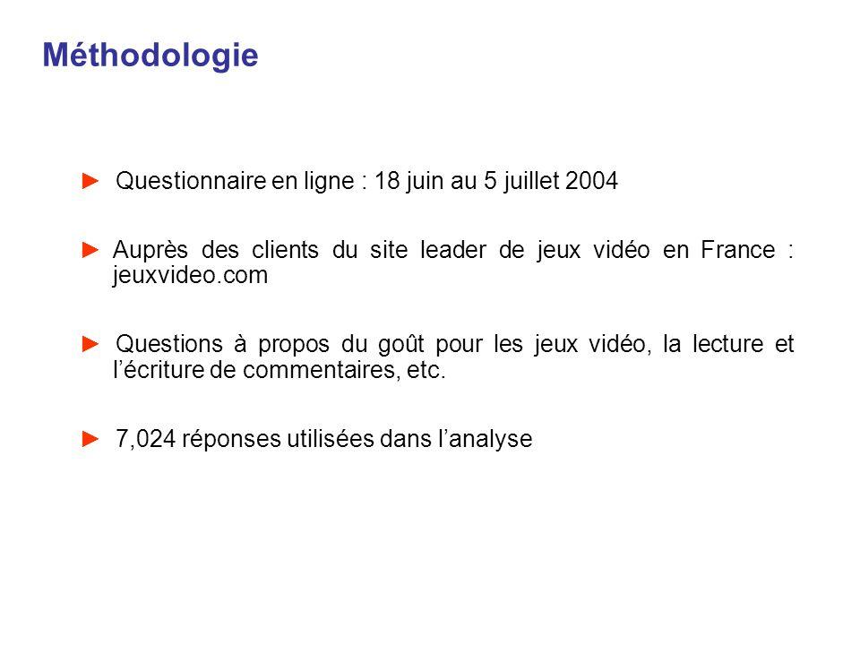 Méthodologie Questionnaire en ligne : 18 juin au 5 juillet 2004