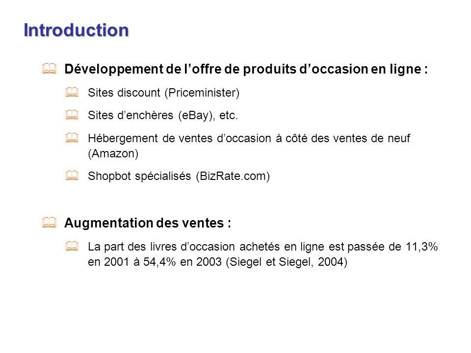 Introduction Développement de l'offre de produits d'occasion en ligne : Sites discount (Priceminister)