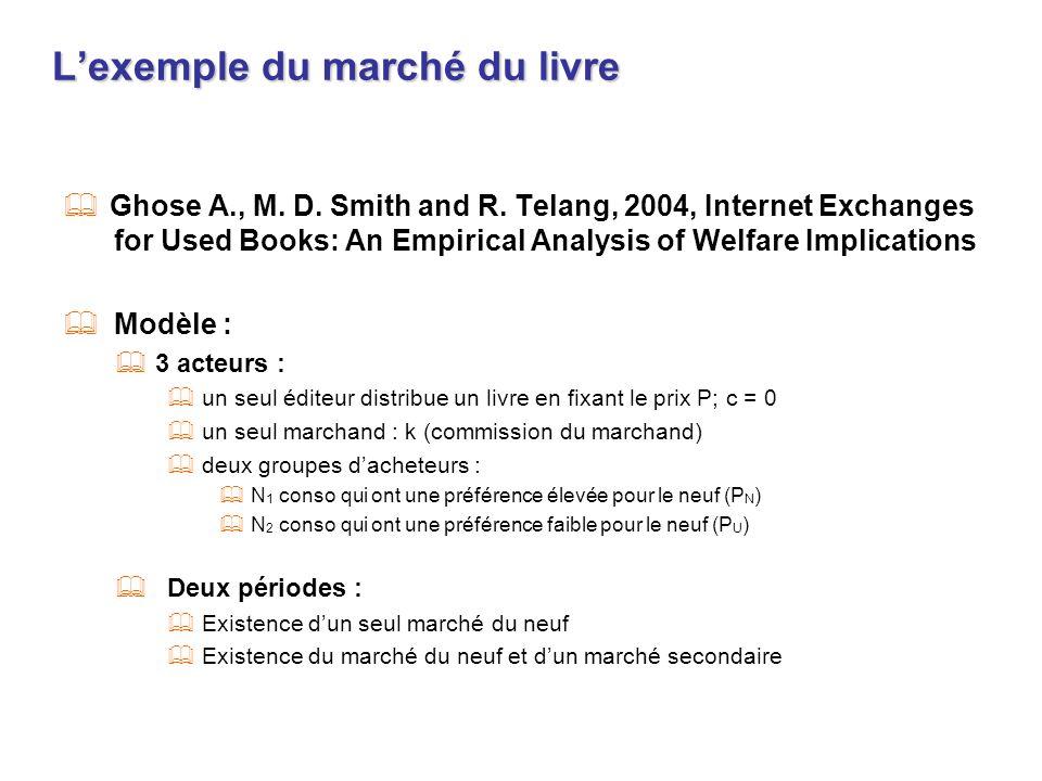 L'exemple du marché du livre
