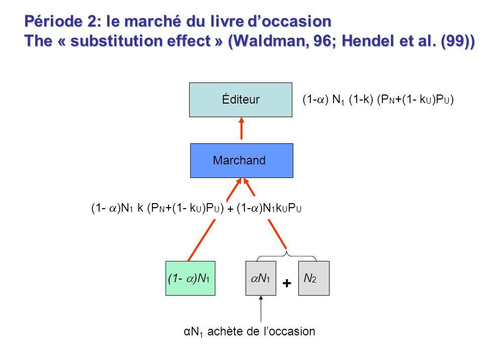 (1-) N1 (1-k) (PN+(1- kU)PU)