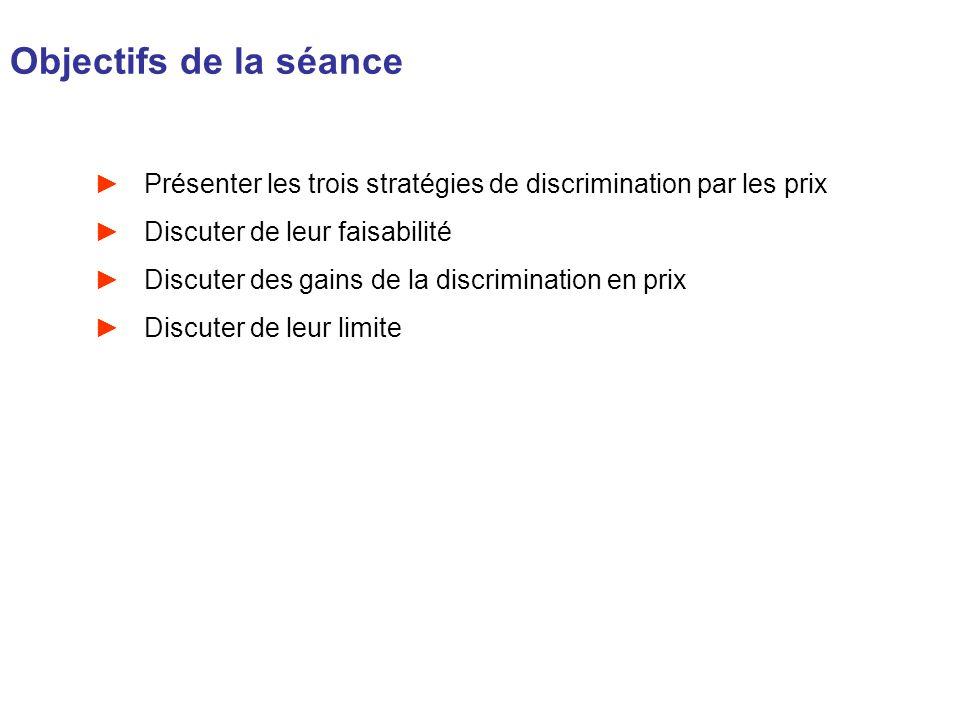 Objectifs de la séancePrésenter les trois stratégies de discrimination par les prix. Discuter de leur faisabilité.