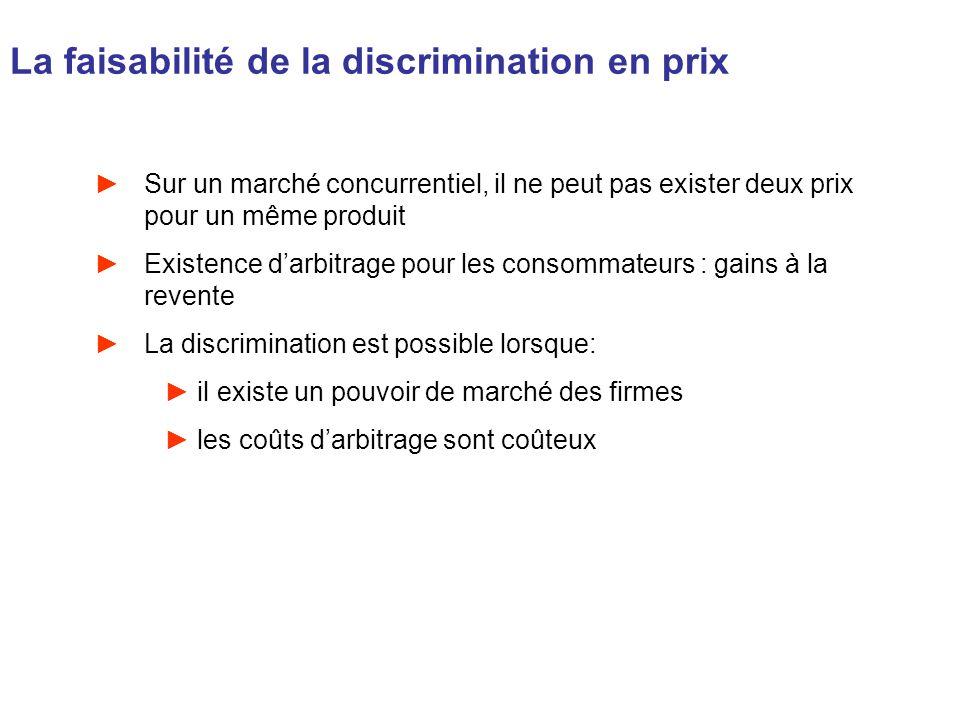 La faisabilité de la discrimination en prix
