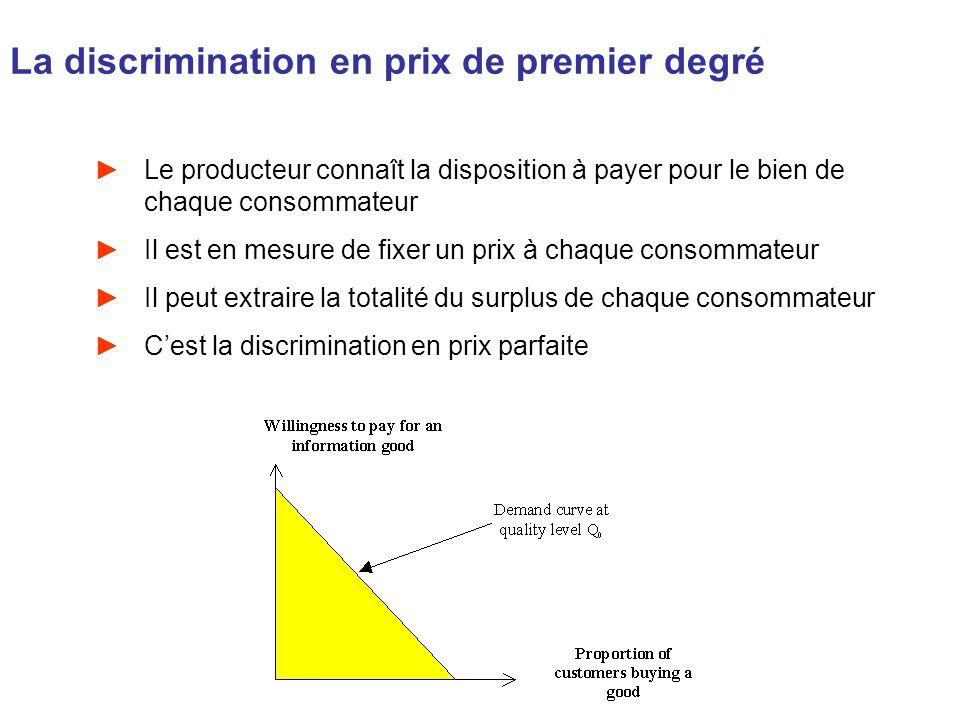 La discrimination en prix de premier degré
