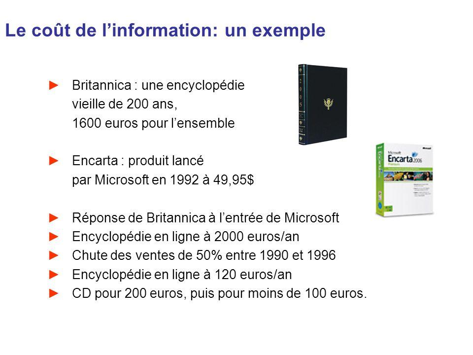 Le coût de l'information: un exemple