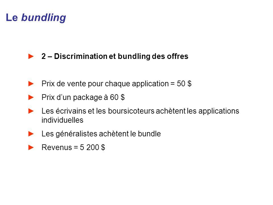 Le bundling 2 – Discrimination et bundling des offres