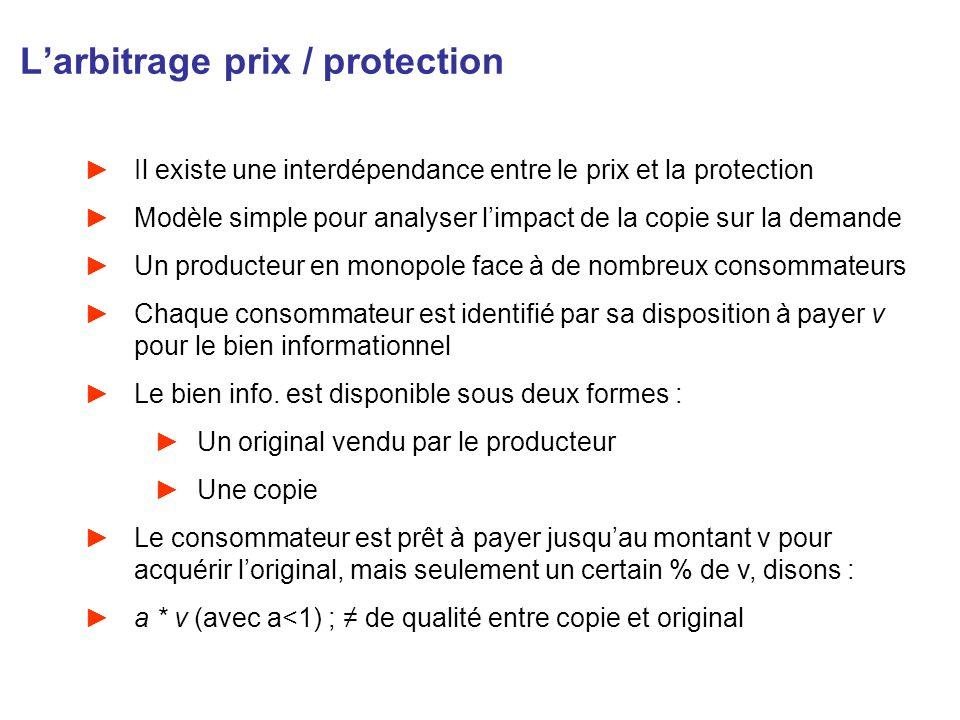 L'arbitrage prix / protection