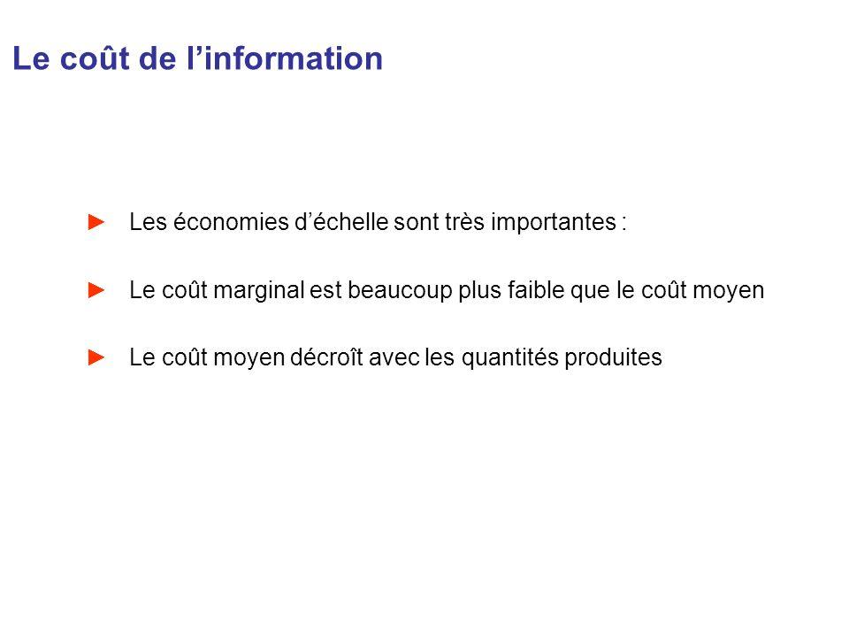 Le coût de l'information