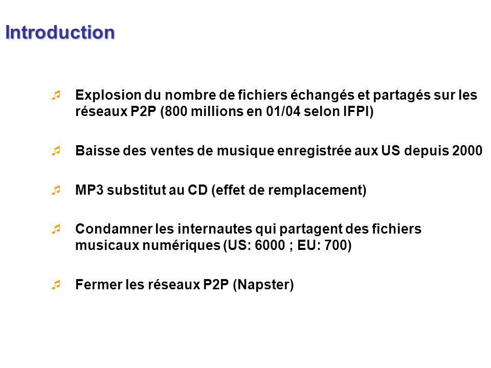 Introduction Explosion du nombre de fichiers échangés et partagés sur les réseaux P2P (800 millions en 01/04 selon IFPI)