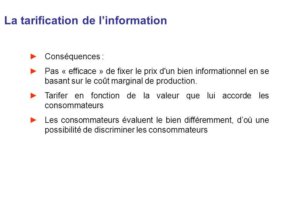 La tarification de l'information