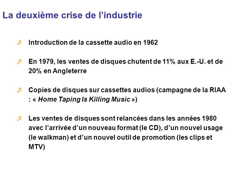 La deuxième crise de l'industrie