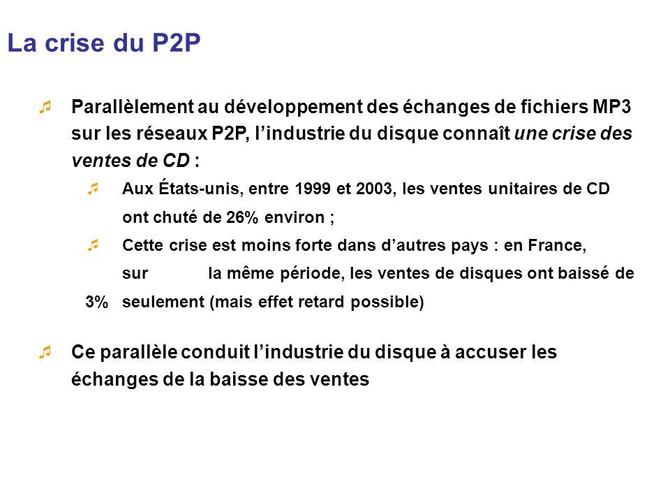 La crise du P2P