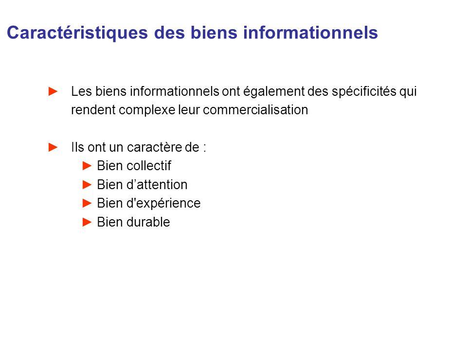 Caractéristiques des biens informationnels