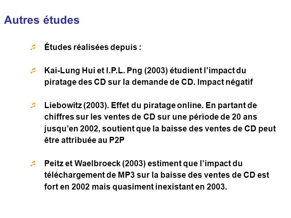 Autres études Études réalisées depuis :