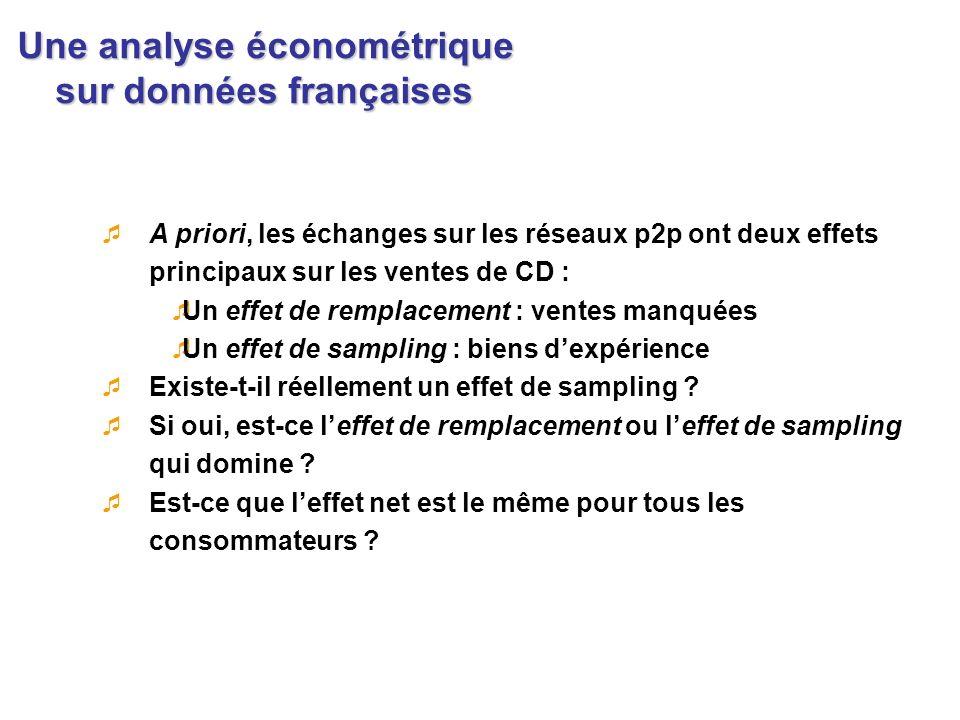 Une analyse économétrique sur données françaises