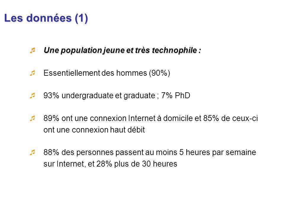 Les données (1) Une population jeune et très technophile :