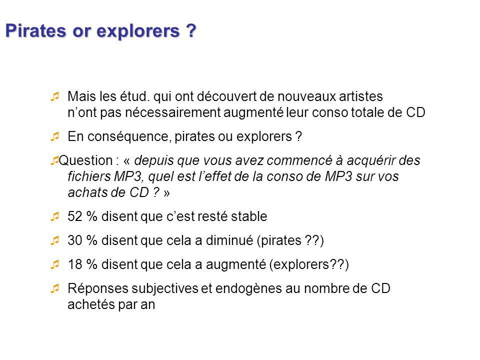 Pirates or explorers Mais les étud. qui ont découvert de nouveaux artistes n'ont pas nécessairement augmenté leur conso totale de CD.