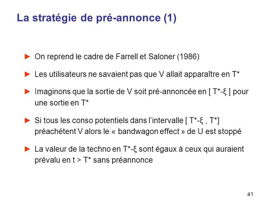La stratégie de pré-annonce (1)