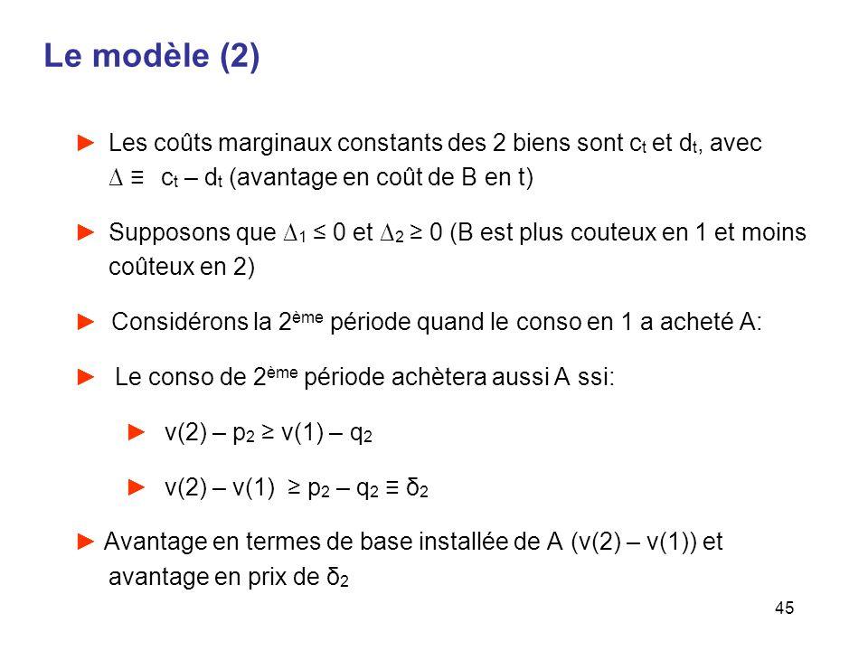Le modèle (2) Les coûts marginaux constants des 2 biens sont ct et dt, avec ∆ ≡ ct – dt (avantage en coût de B en t)