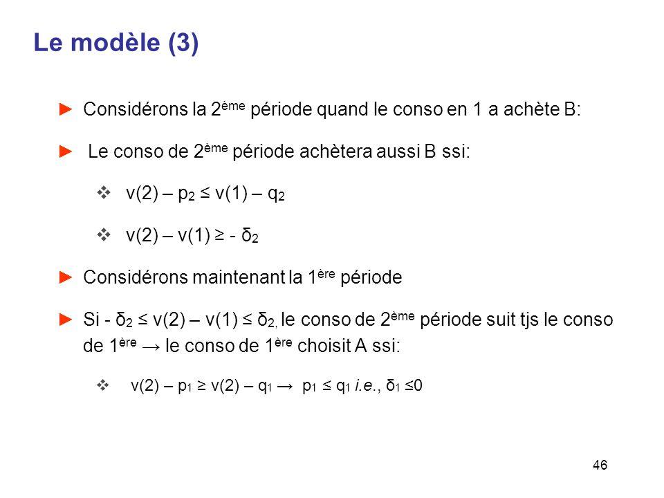Le modèle (3) Considérons la 2ème période quand le conso en 1 a achète B: Le conso de 2ème période achètera aussi B ssi: