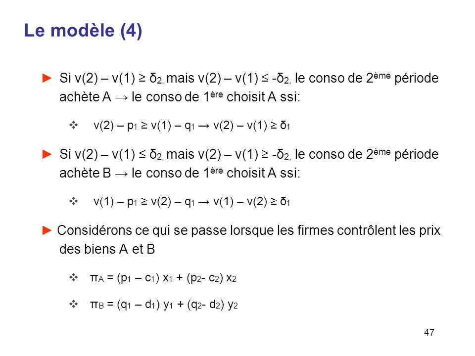 Le modèle (4) Si v(2) – v(1) ≥ δ2, mais v(2) – v(1) ≤ -δ2, le conso de 2ème période achète A → le conso de 1ère choisit A ssi: