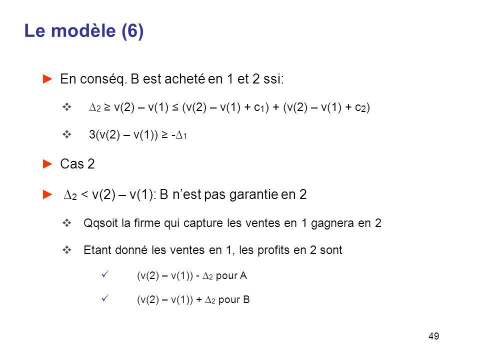 Le modèle (6) En conséq. B est acheté en 1 et 2 ssi: Cas 2