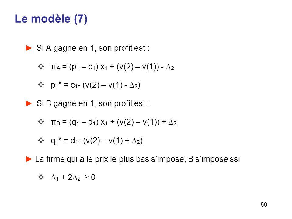 Le modèle (7) Si A gagne en 1, son profit est :
