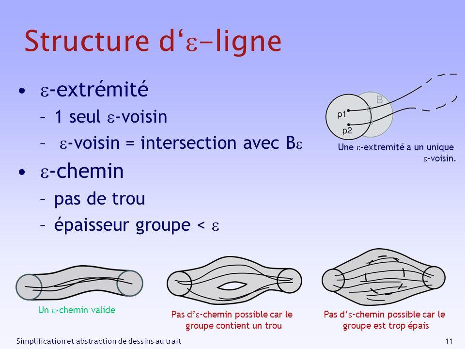Structure d'e-ligne e-extrémité e-chemin 1 seul e-voisin