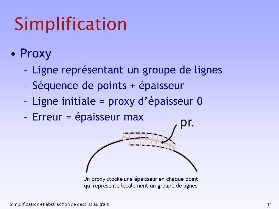Simplification Proxy Ligne représentant un groupe de lignes