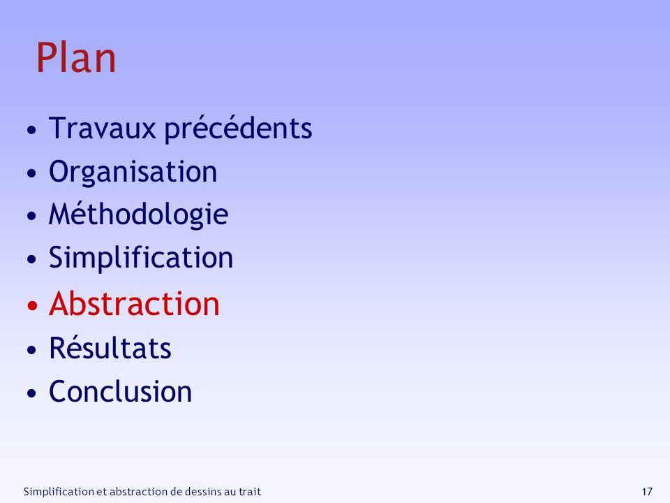 Plan Abstraction Travaux précédents Organisation Méthodologie