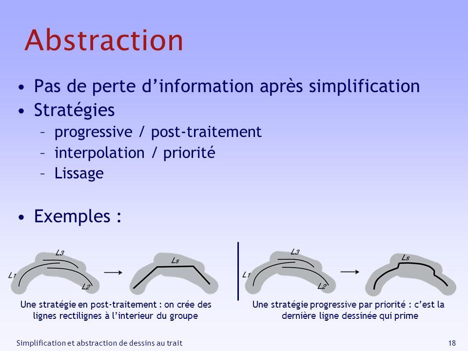 Abstraction Pas de perte d'information après simplification Stratégies