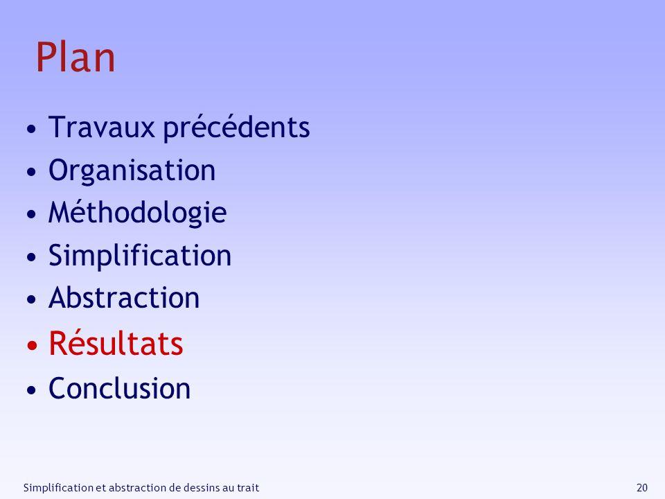 Plan Résultats Travaux précédents Organisation Méthodologie