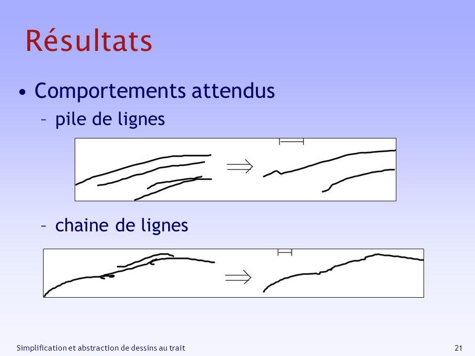 Résultats Comportements attendus pile de lignes chaine de lignes