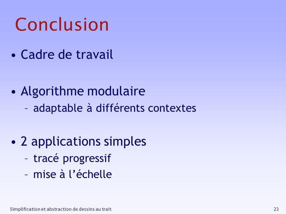 Conclusion Cadre de travail Algorithme modulaire