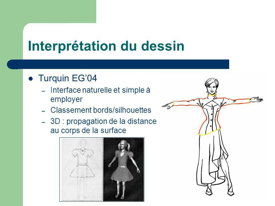 Interprétation du dessin
