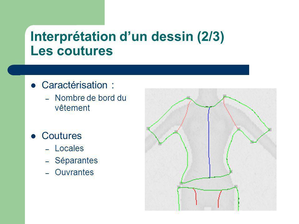 Interprétation d'un dessin (2/3) Les coutures