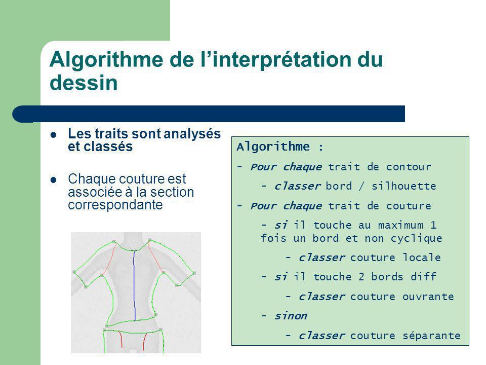 Algorithme de l'interprétation du dessin