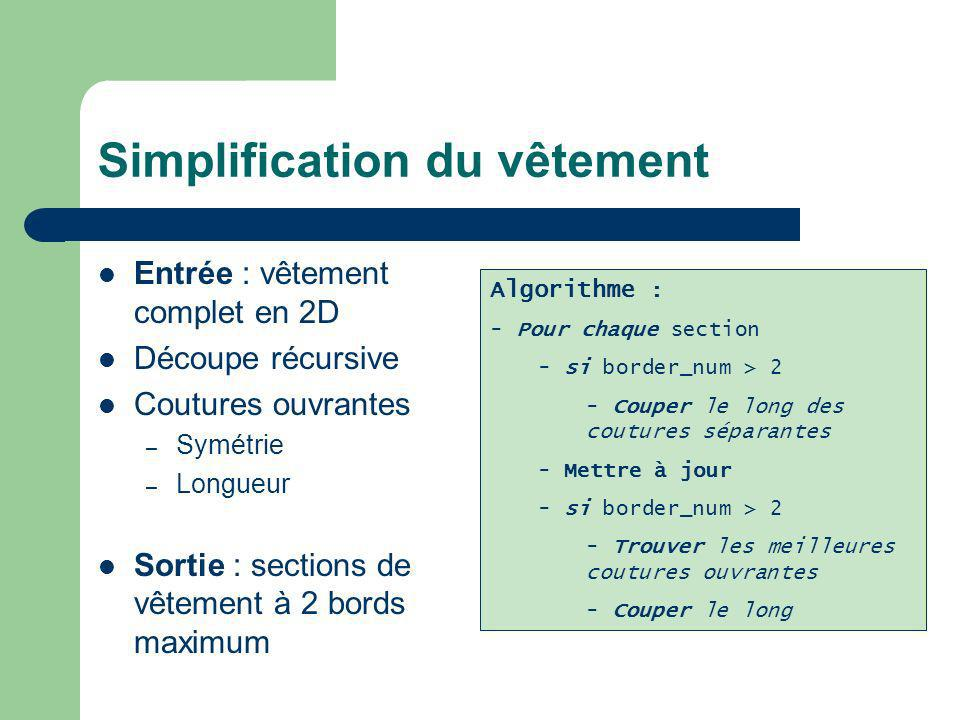Simplification du vêtement
