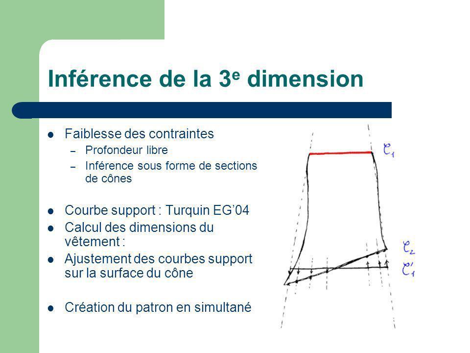 Inférence de la 3e dimension