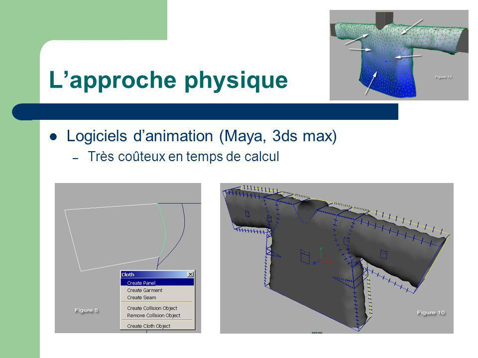 L'approche physique Logiciels d'animation (Maya, 3ds max)