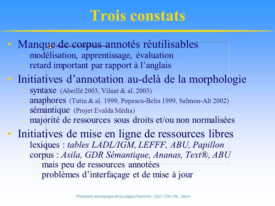 Trois constats Manque de corpus annotés réutilisables