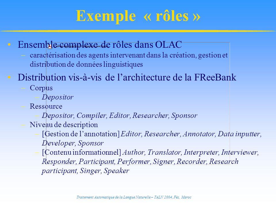 Exemple « rôles » Ensemble complexe de rôles dans OLAC