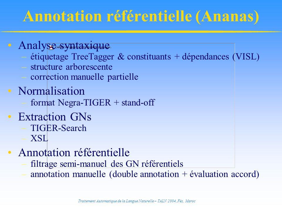 Annotation référentielle (Ananas)