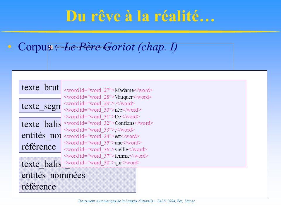Du rêve à la réalité… Corpus : Le Père Goriot (chap. I) texte_brut