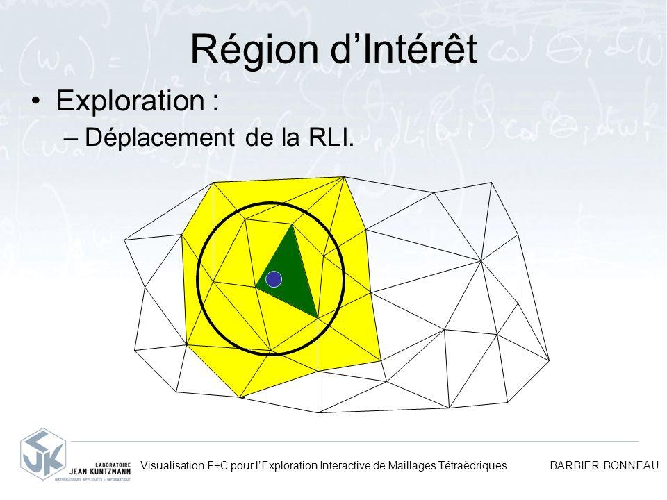 Région d'Intérêt Exploration : Déplacement de la RLI.