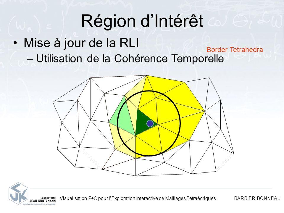 Région d'Intérêt Mise à jour de la RLI
