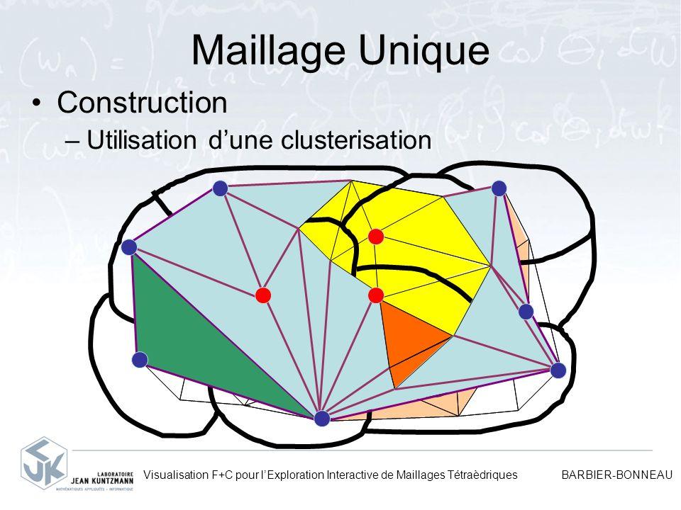 Maillage Unique Construction Utilisation d'une clusterisation